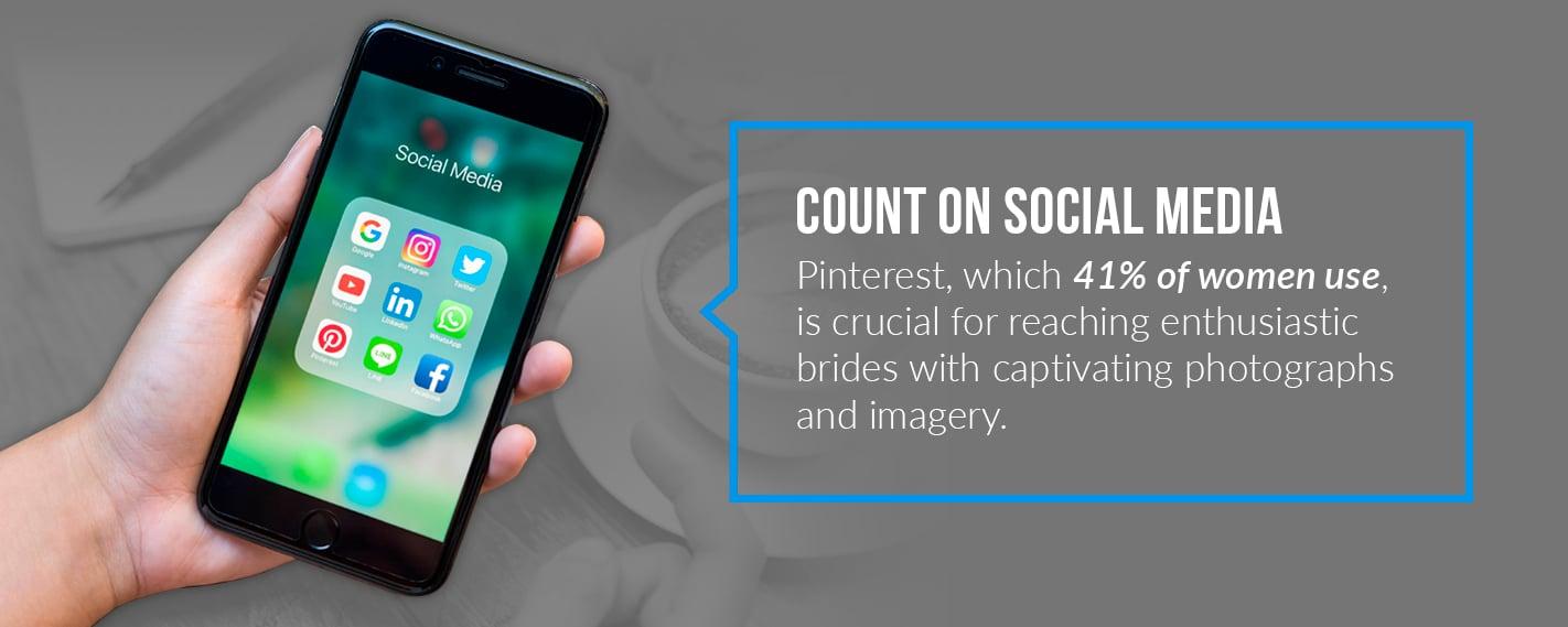 02-Count-On-Social-Media