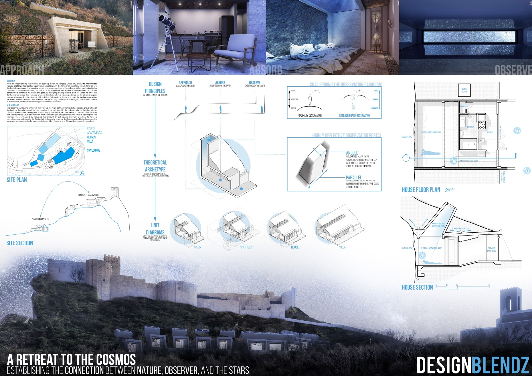 Our submission to the Observatory Houses competition hosted by YAC.